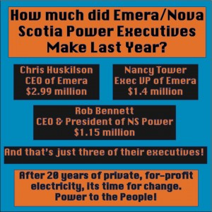 NS Power Executive Salaries